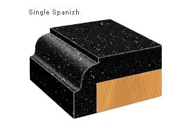 Corian Worktops Edges Single Spanish